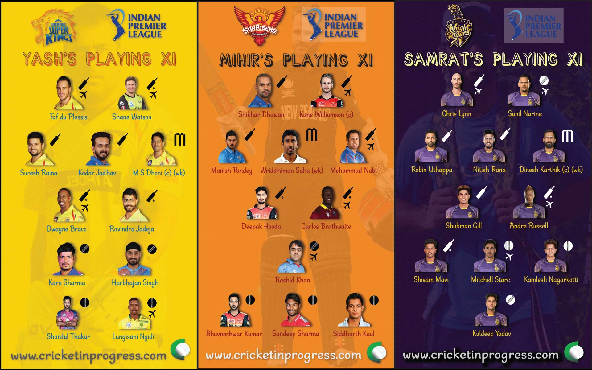 IPL 2018 Playing XIs