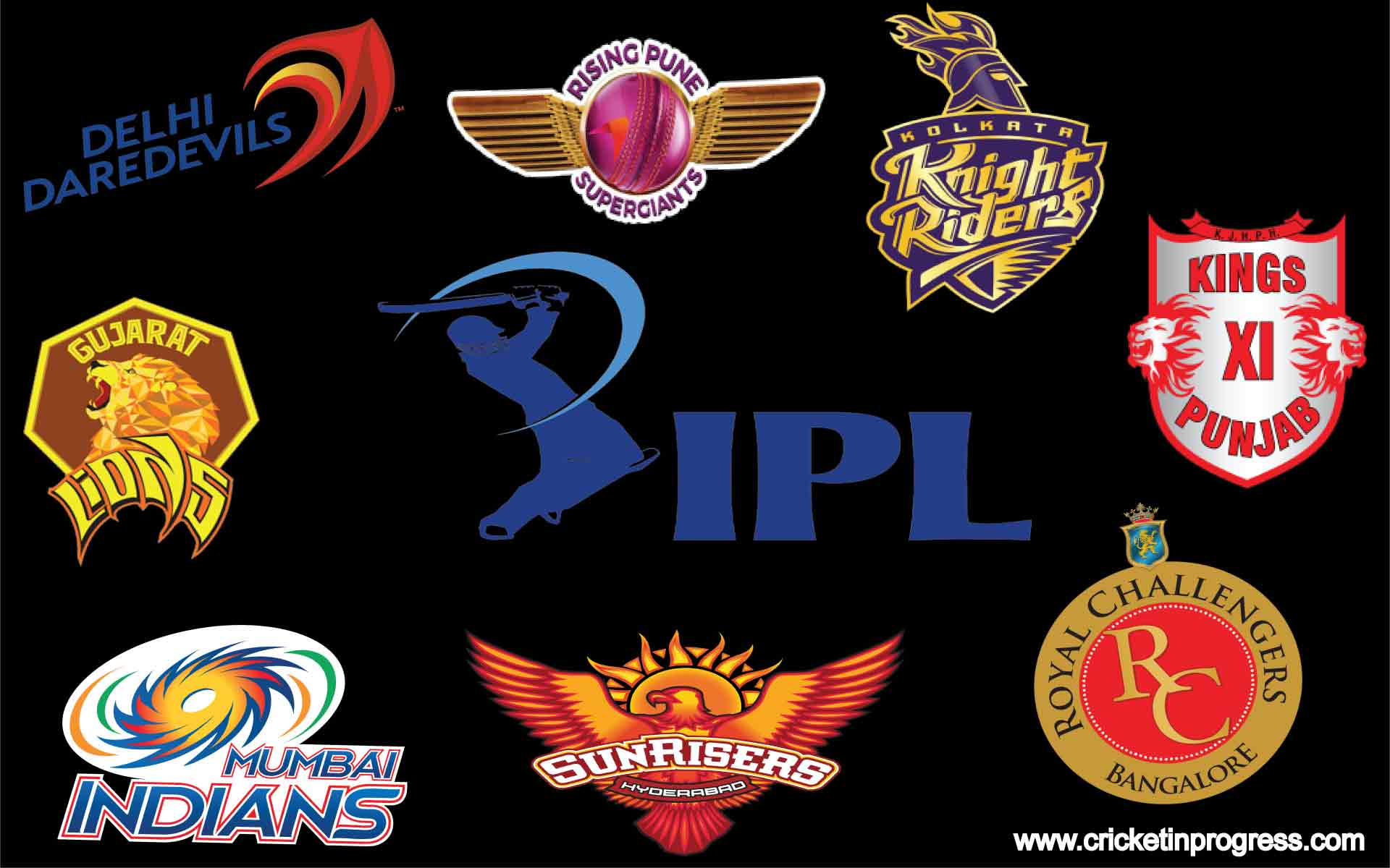 How the IPL squads stack up against each other