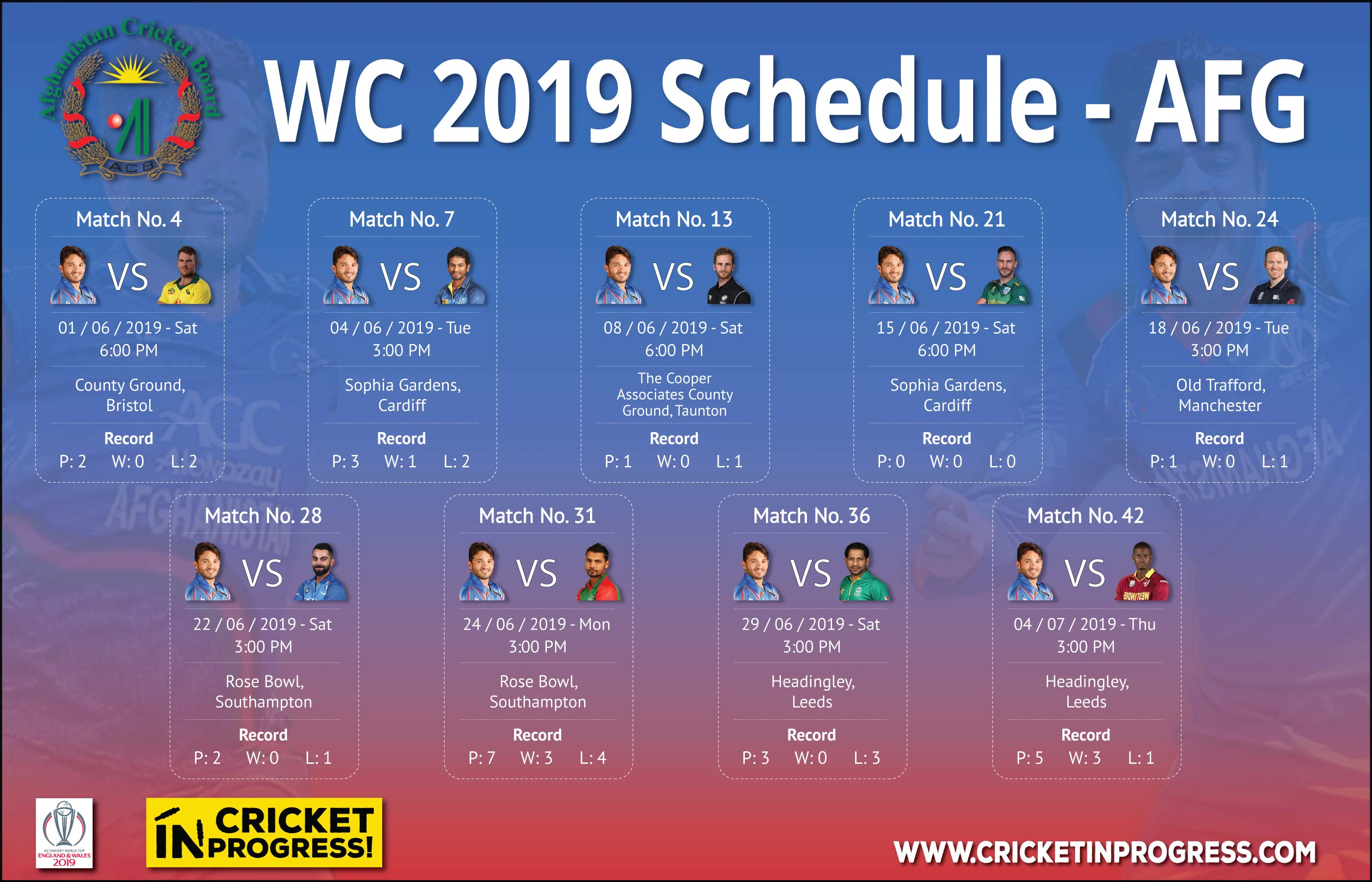 CWC 2019 Afghanistan Schedule