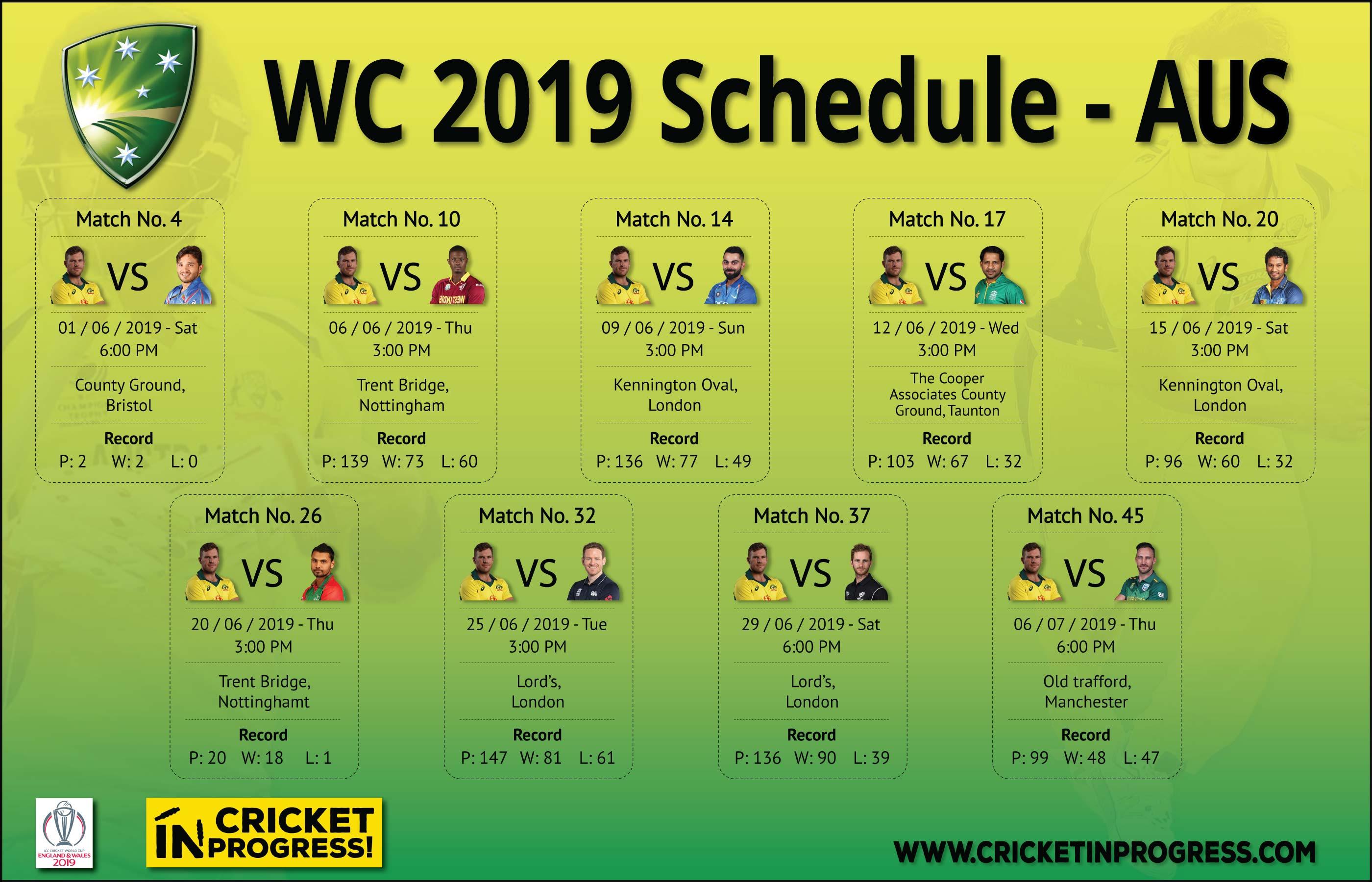 CWC 2019 Australia Schedule