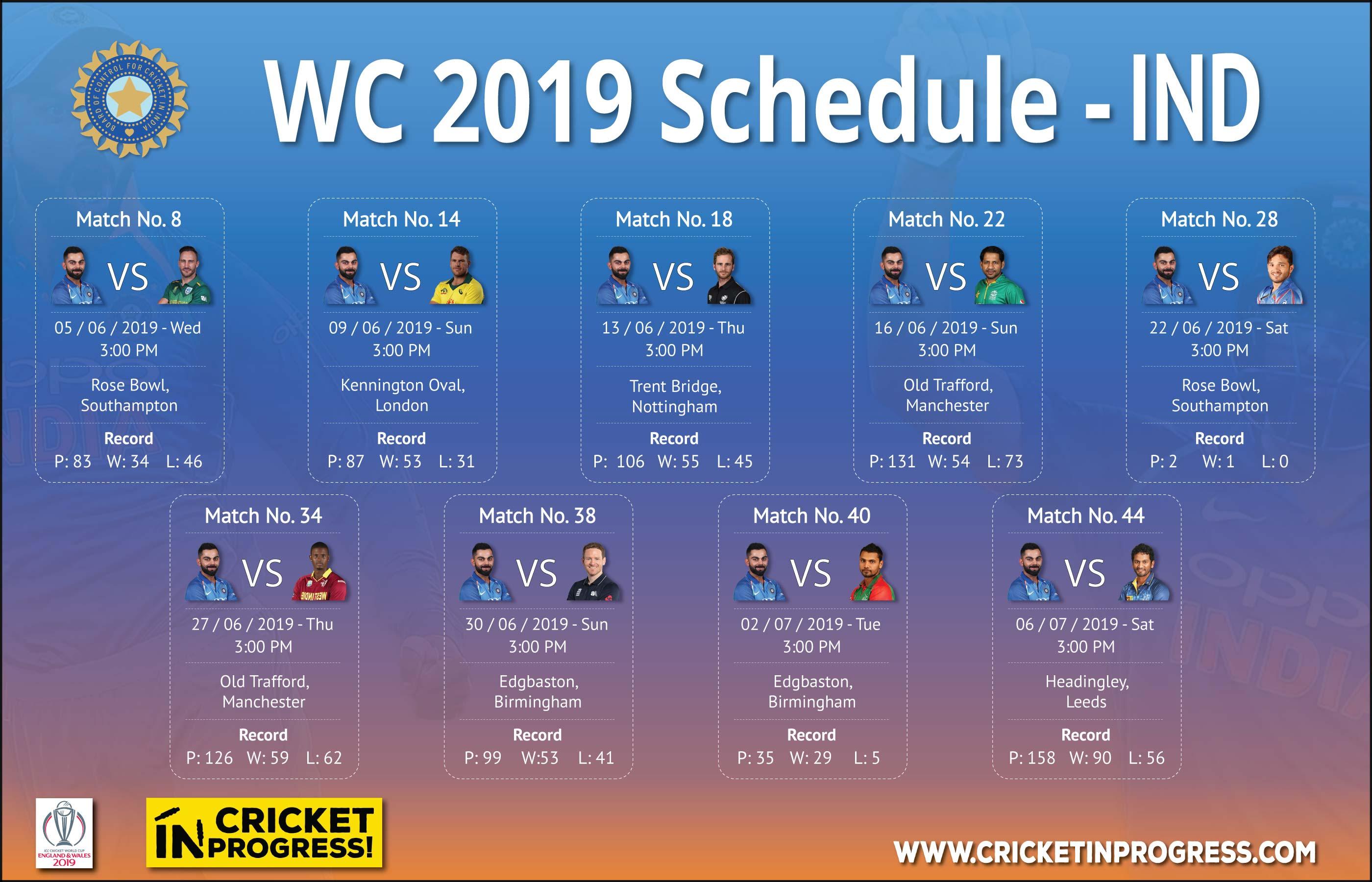 CWC 2019 India Schedule