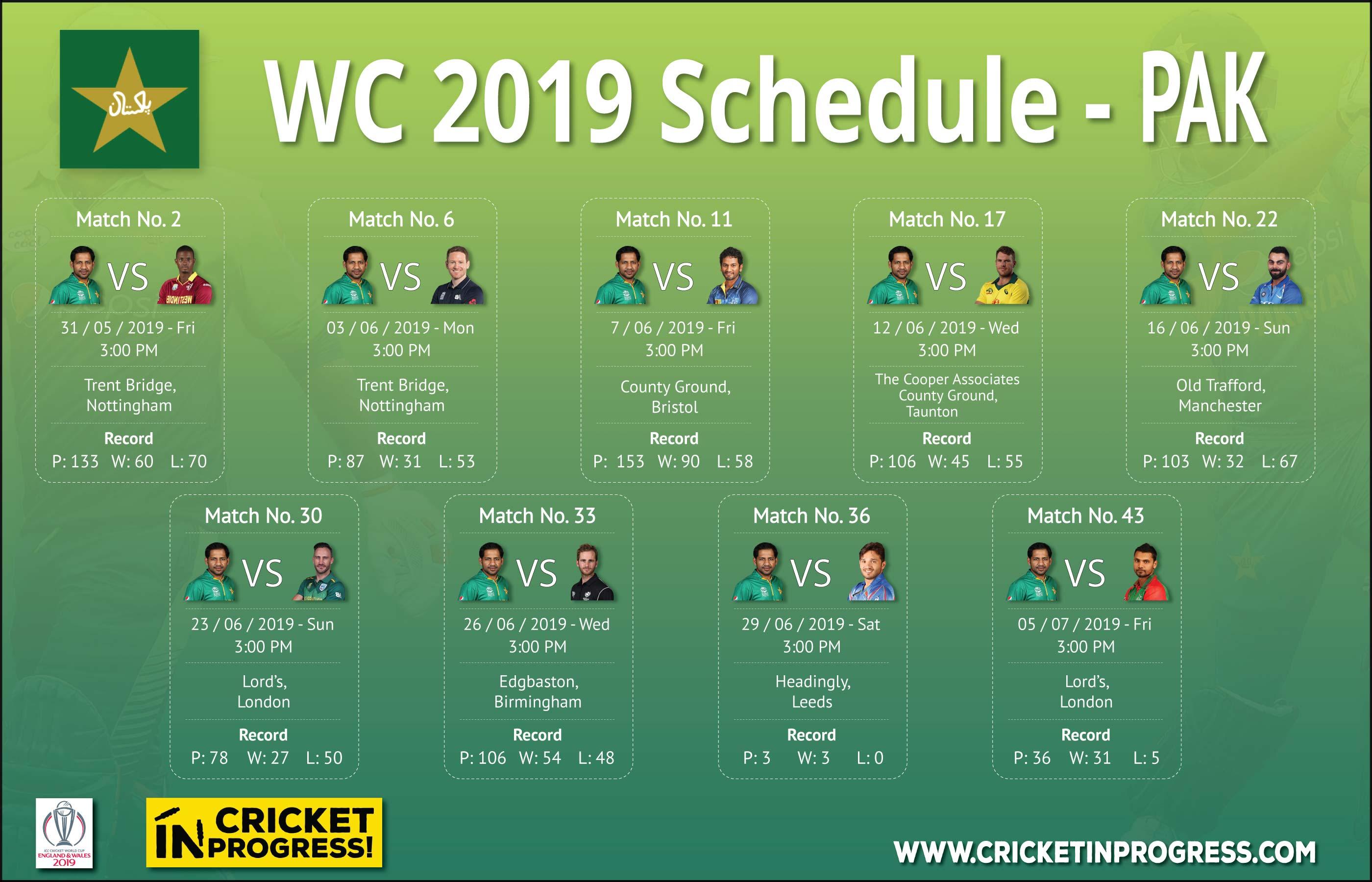 CWC 2019 Pakistan Schedule