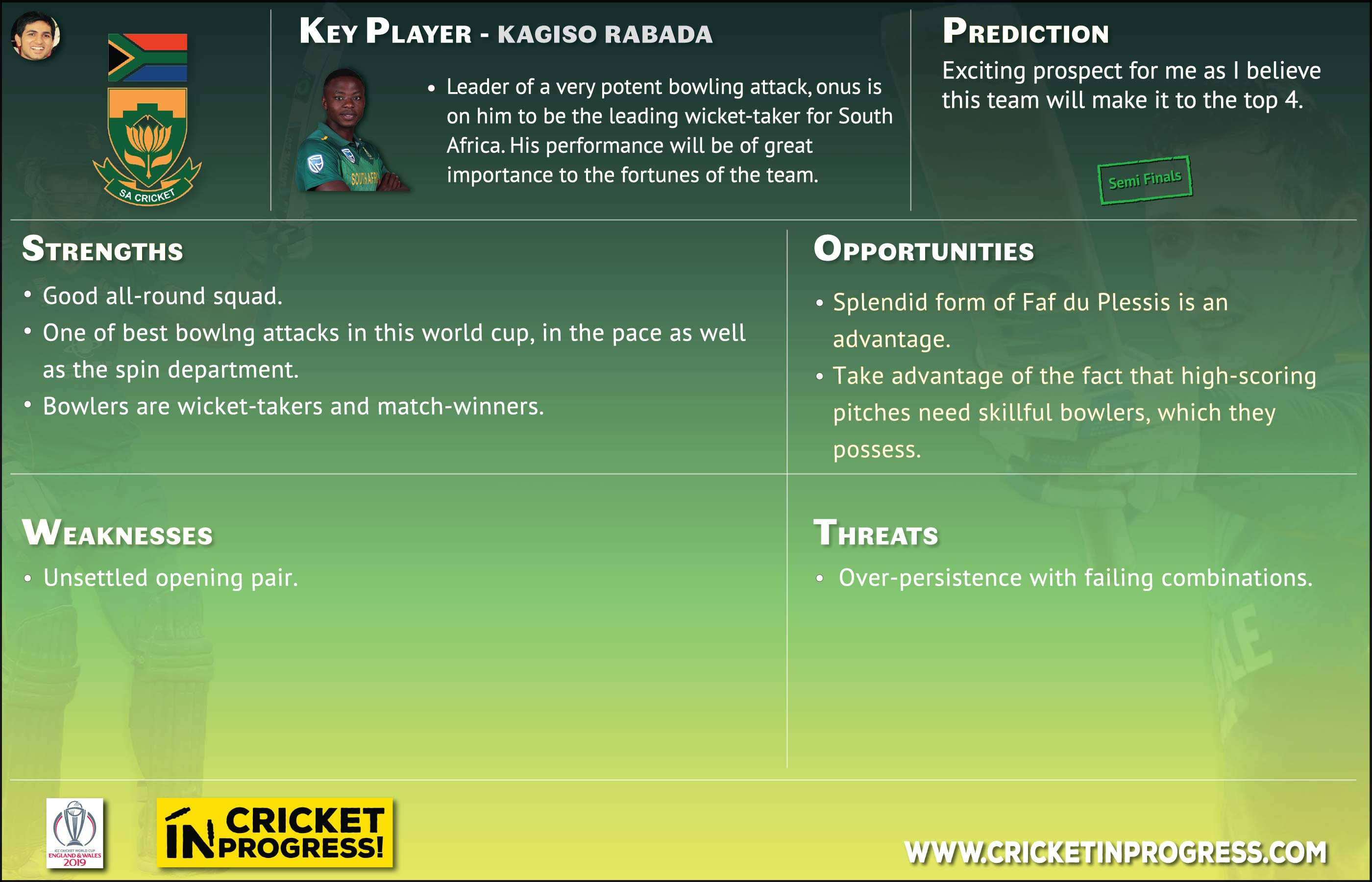 South Africa - Cricket World Cup 2019 - Cricket in Progress!