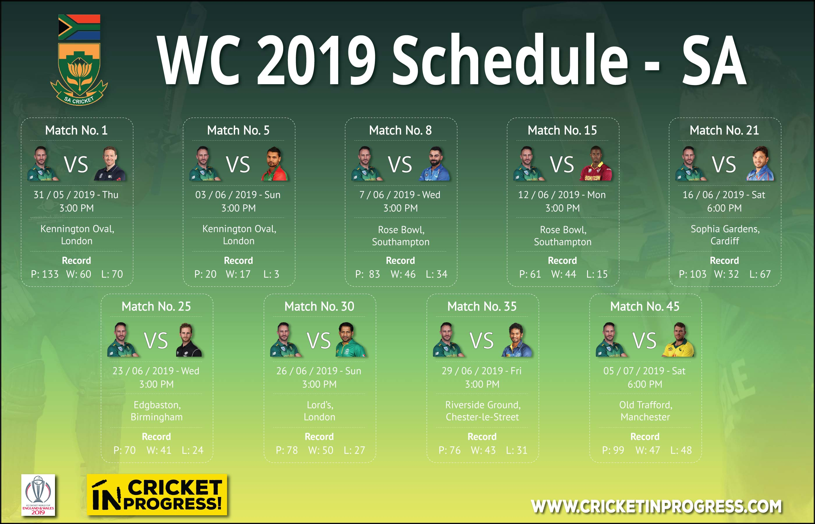 CWC 2019 South Africa Schedule
