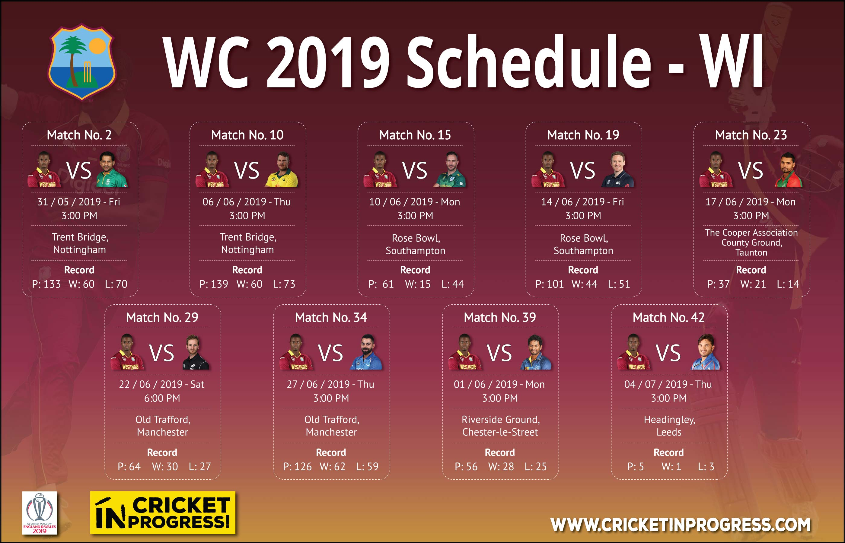CWC 2019 West Indies Schedule