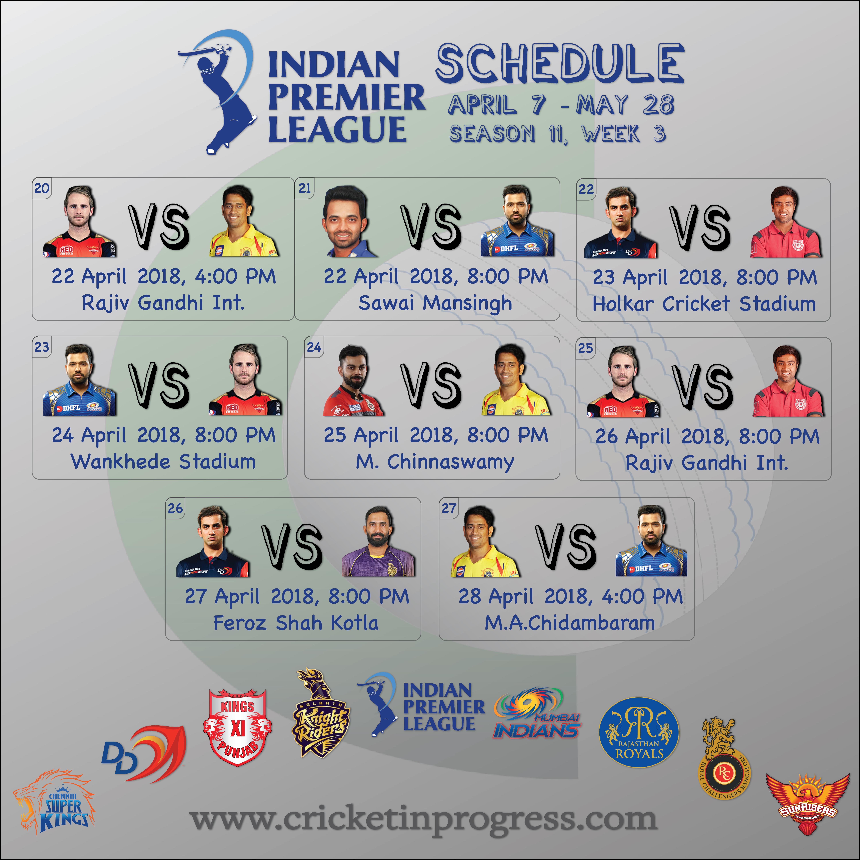 IPL 2018 Schedule Week 3