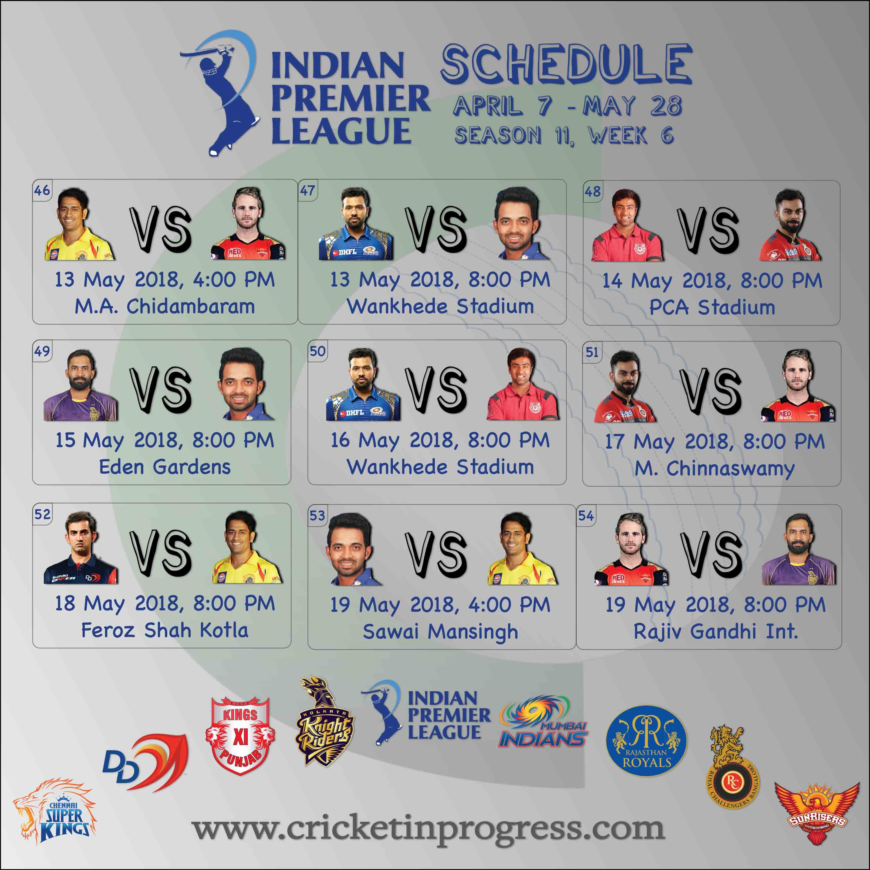 IPL 2018 Schedule Week 6