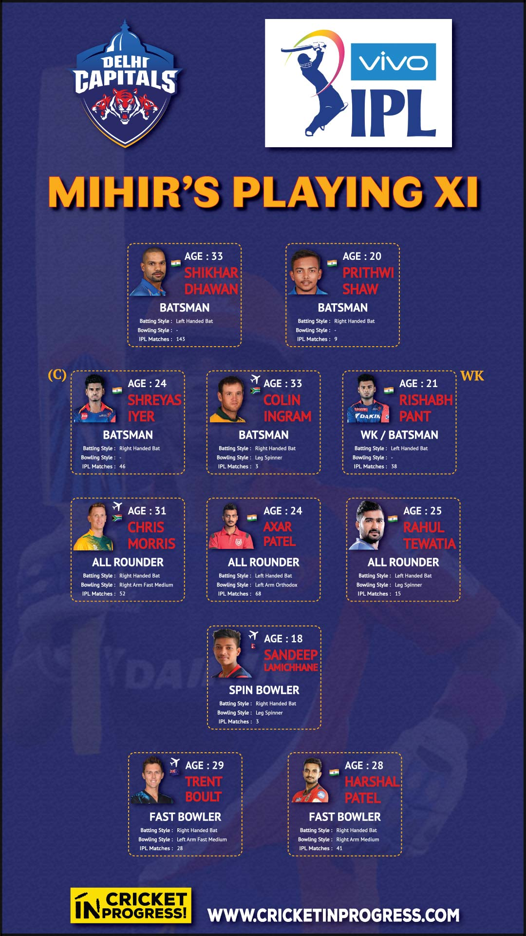IPL 2019 DC Mihir Playing XI