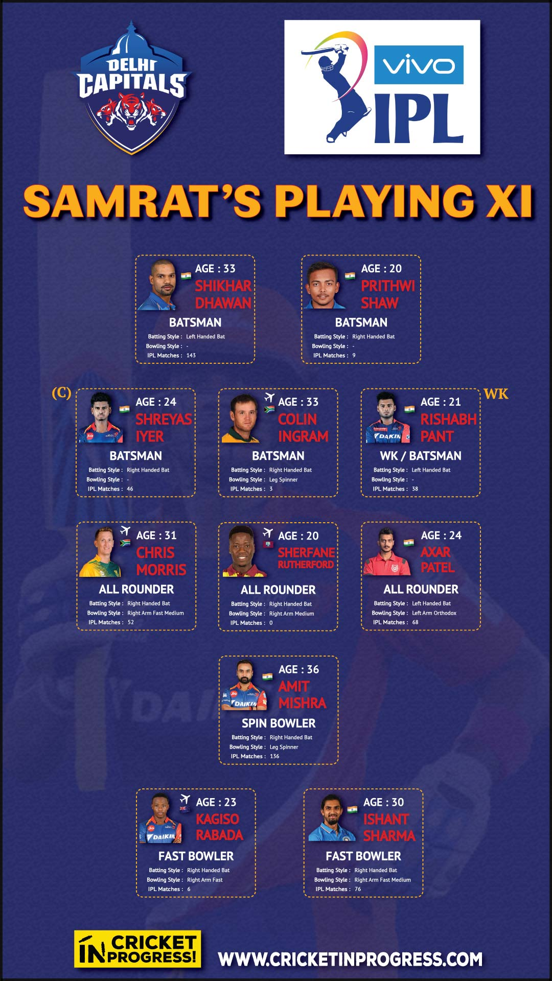 IPL 2019 DC Samrat Playing XI