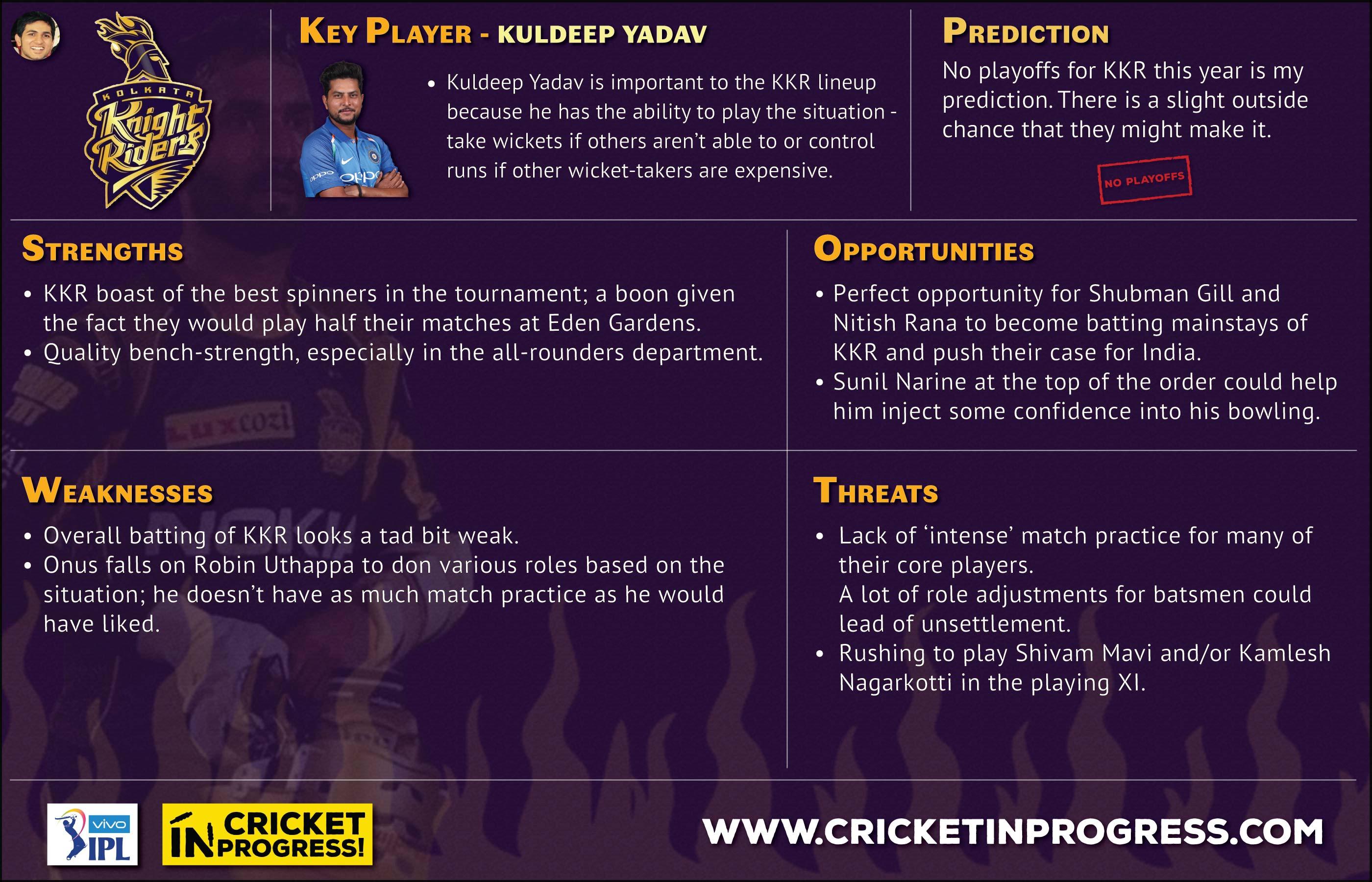 IPL 2019 KKR Mihir SWOT