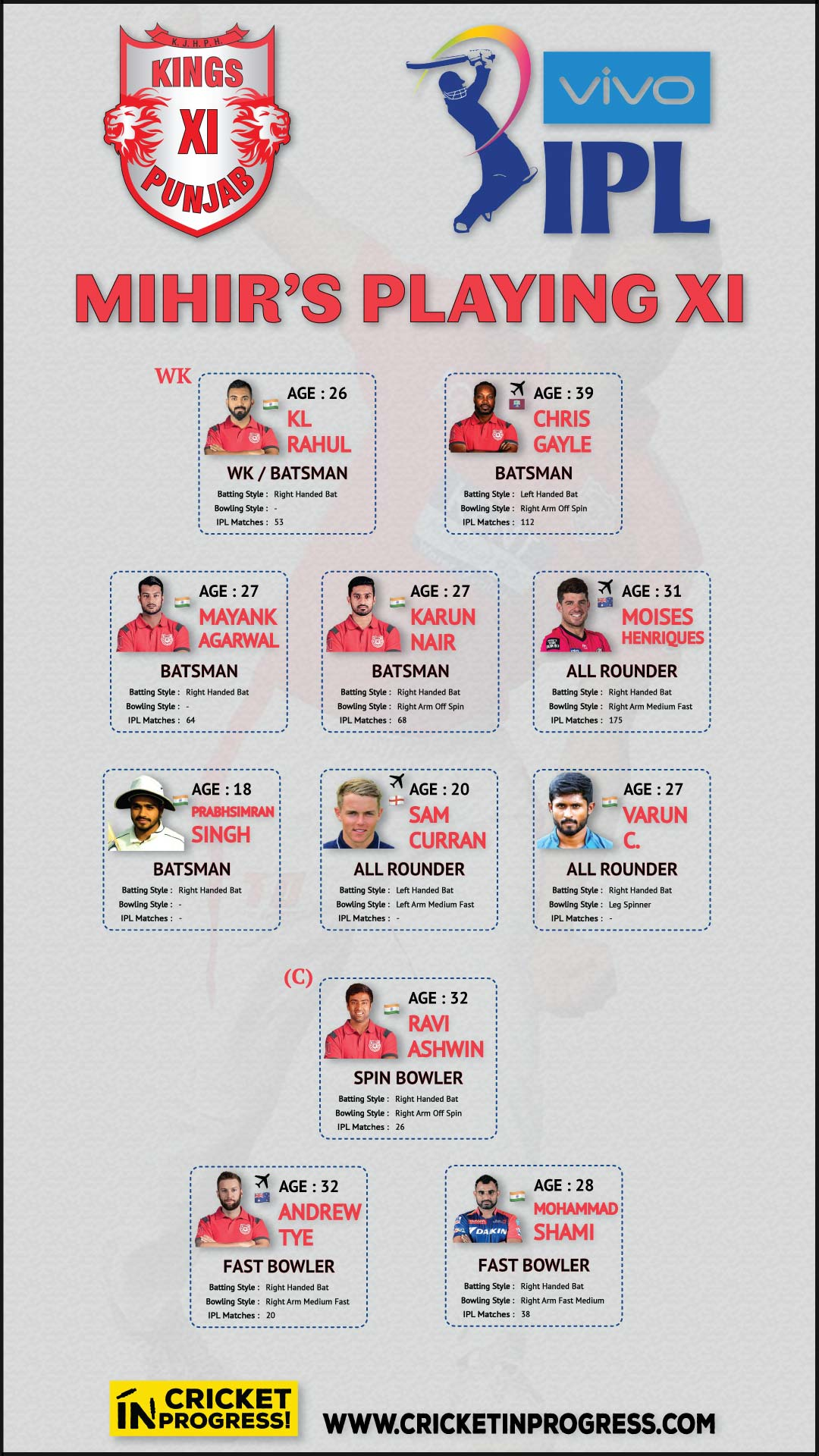 IPL 2019 KXIP Mihir Playing XI