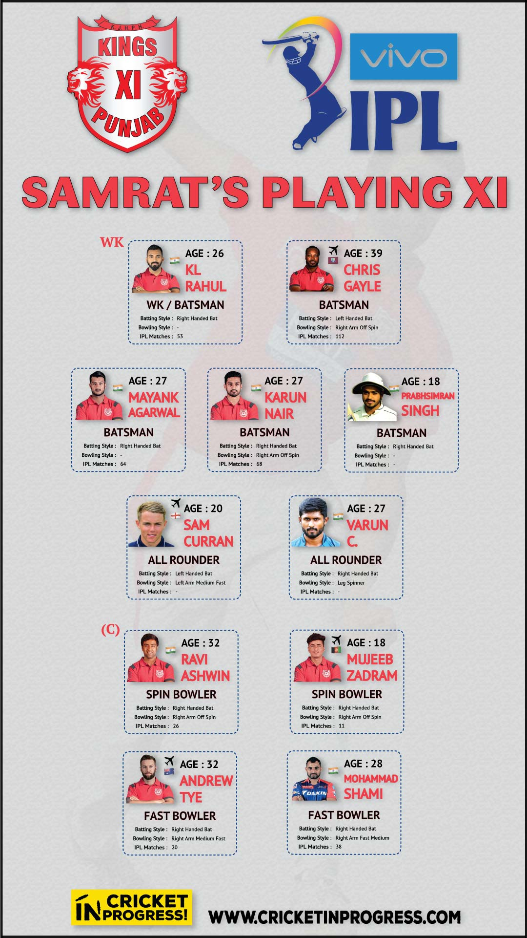 IPL 2019 KXIP Samrat Playing XI