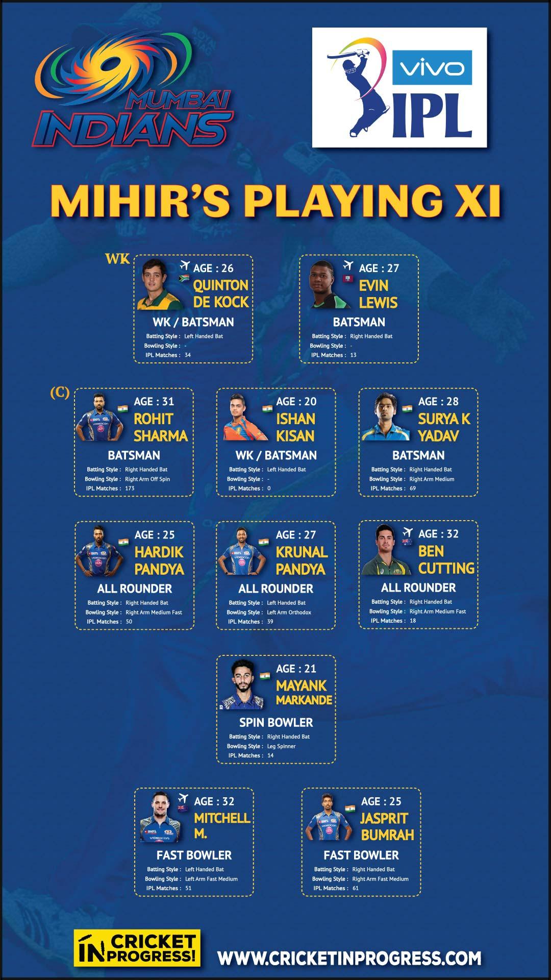 IPL 2019 MI Mihir Playing XI