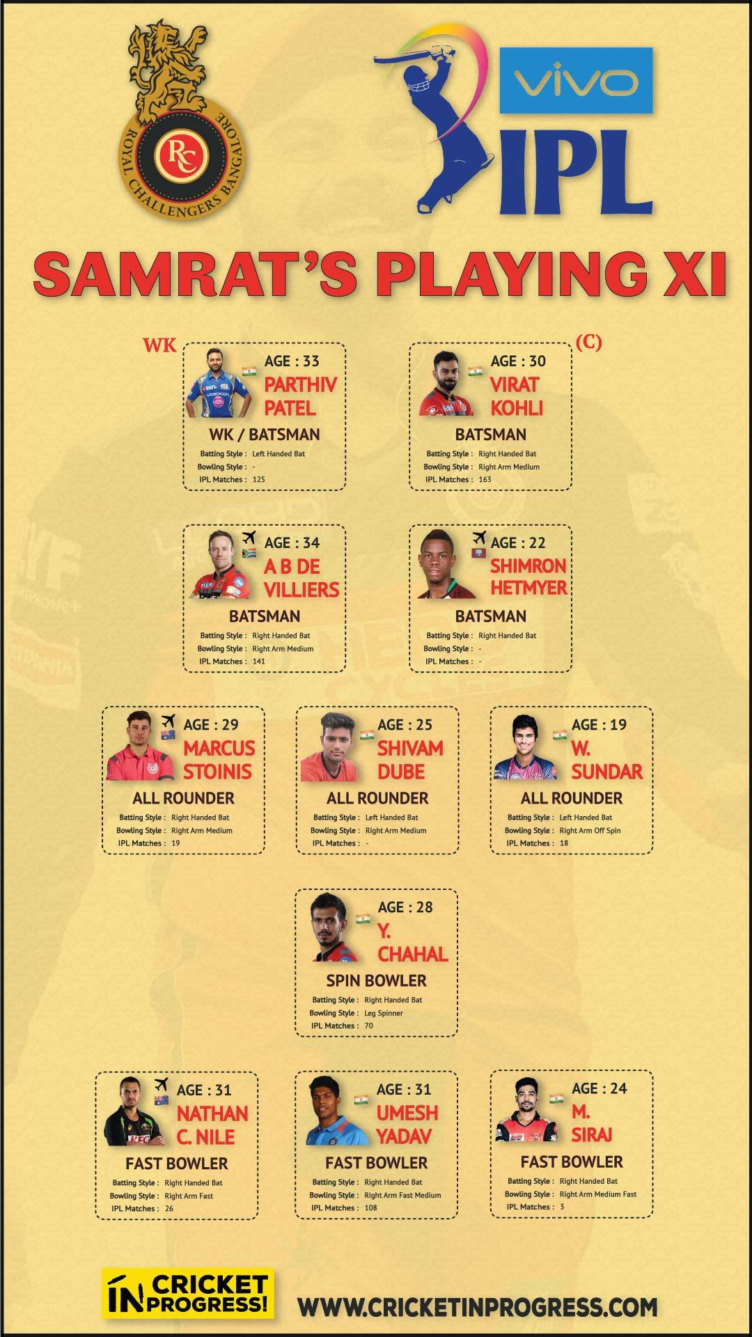 IPL 2019 RCB Samrat Playing XI