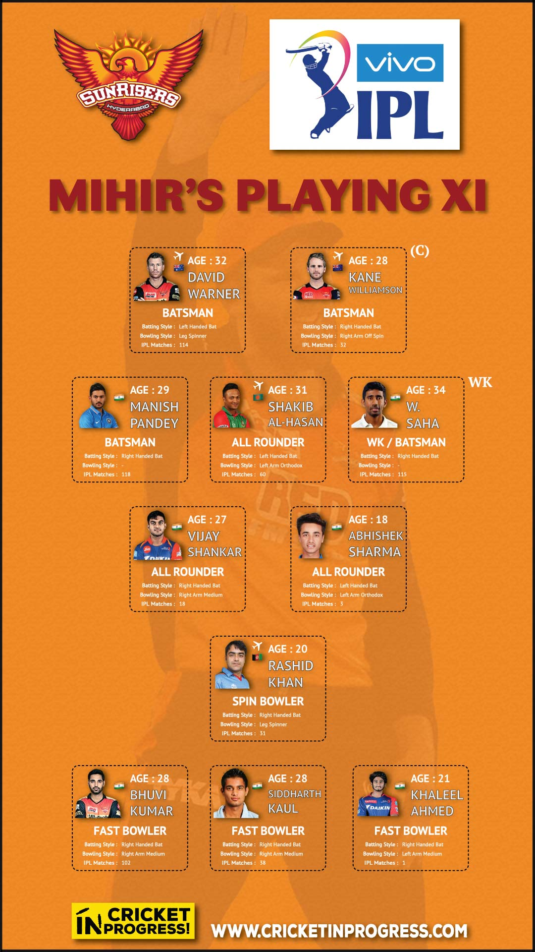 IPL 2019 SRH Mihir Playing XI