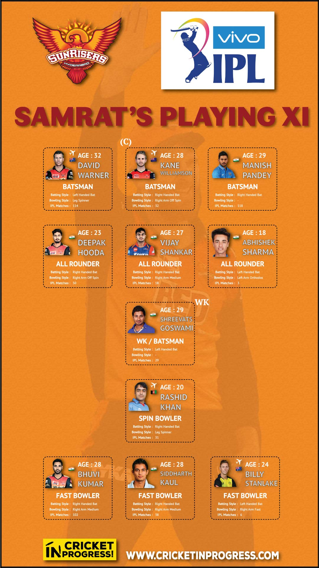 IPL 2019 SRH Samrat Playing XI